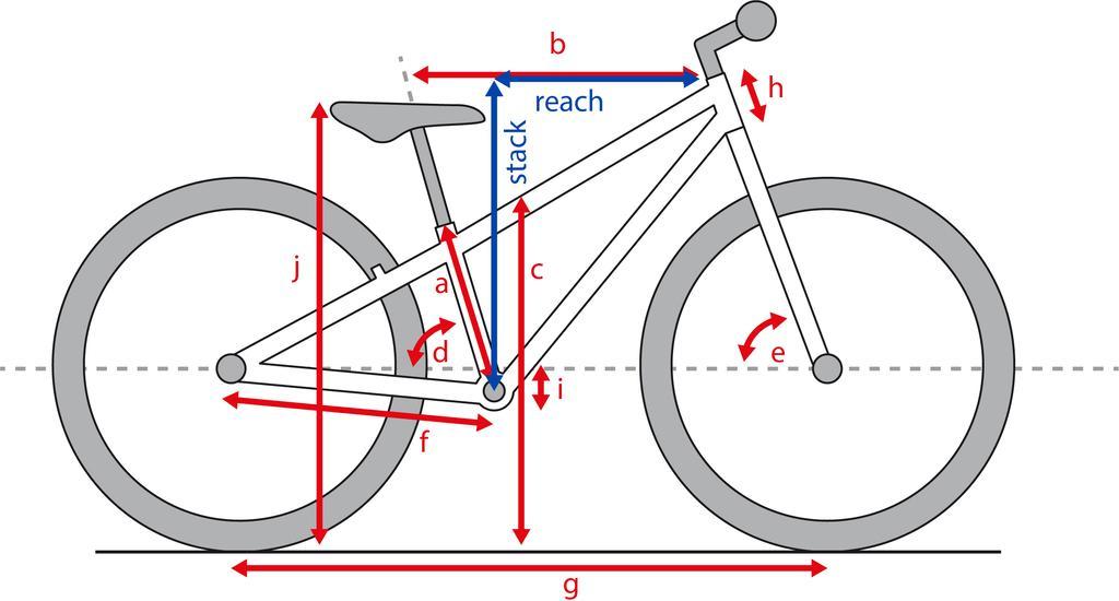 2017 Bike Maße